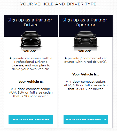 Uber Vehicle List >> Uber Partner Registration Uber Mnl Tips