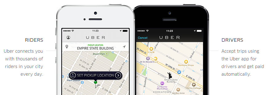Basics: How to Register for an Uber Account