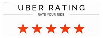 Uber Passenger Ratings