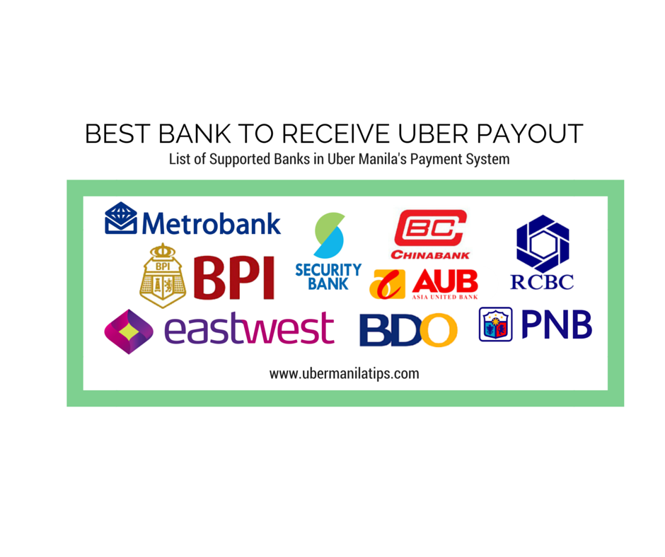 List of Supported Banks for Payout